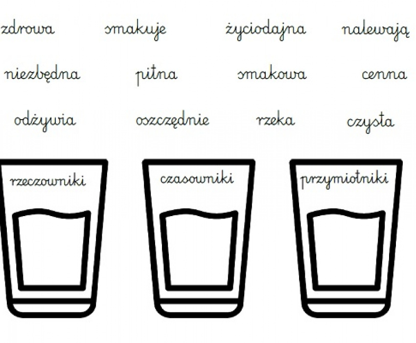 Części mowy - woda